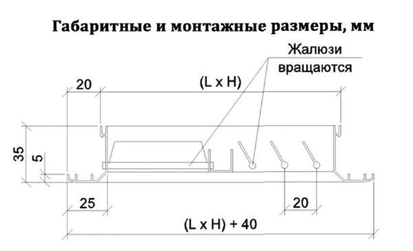 Ротационные диффузоры