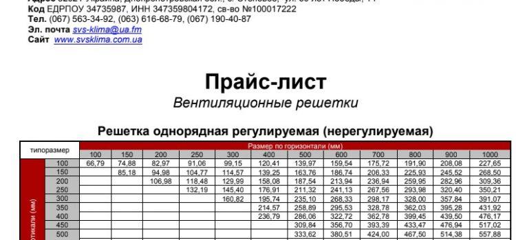 """Вентиляционные комплектующие цены. Производитель """"СВС КЛИМА"""" Украина"""